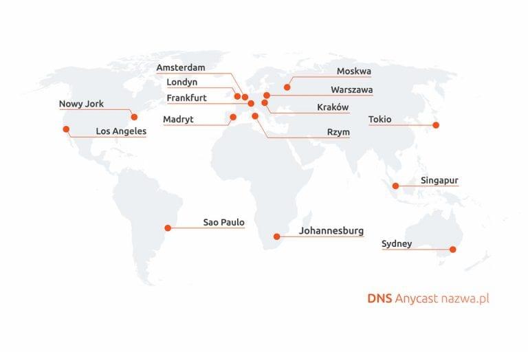 technolgia DNS Anycast w nazwa.pl