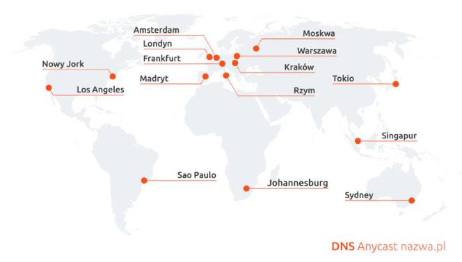 DNS Anycast ładuje stronę WWW z najbliższego serwera.