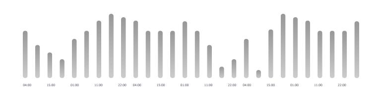 Monitoring wsklepie internetowym | nazwa.pl