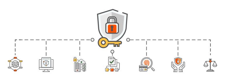 Sztuczna inteligencja to dodatkowe zabezpieczenie przed cyberzagrożeniami | nazwa.pl