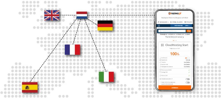 Jak działa lokalizowany geograficznie Dedykowany adres IP na hostingu w nazwa.pl