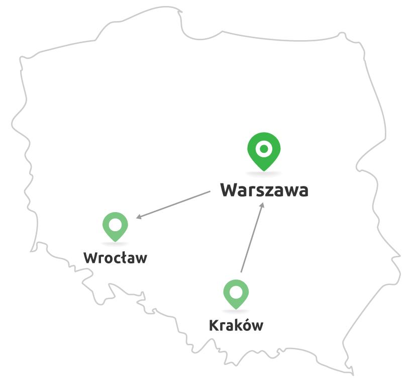 Ruch danych stron WWW dla usług hostingowych | nazwa.pl