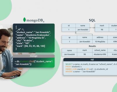 Synergia działania nierelacyjnej bazy danych MongoDB z szybkimi dyskami Intel Optane na hostingu nazwa.pl