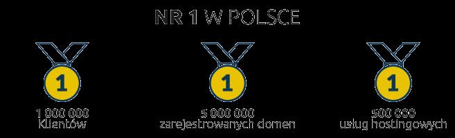 NR 1 W POLSCE