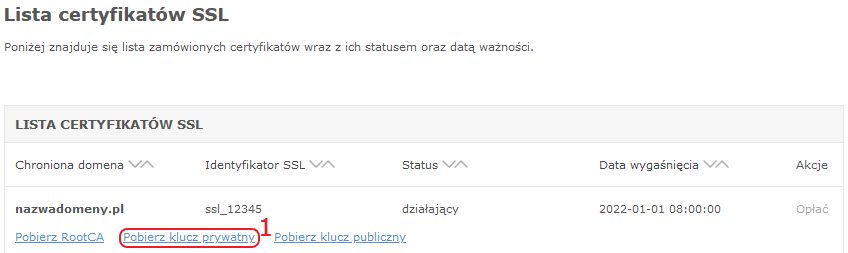 certyfikaty ssl klucz prywatny
